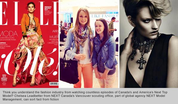 Fashion Merchandising Schools In Canada