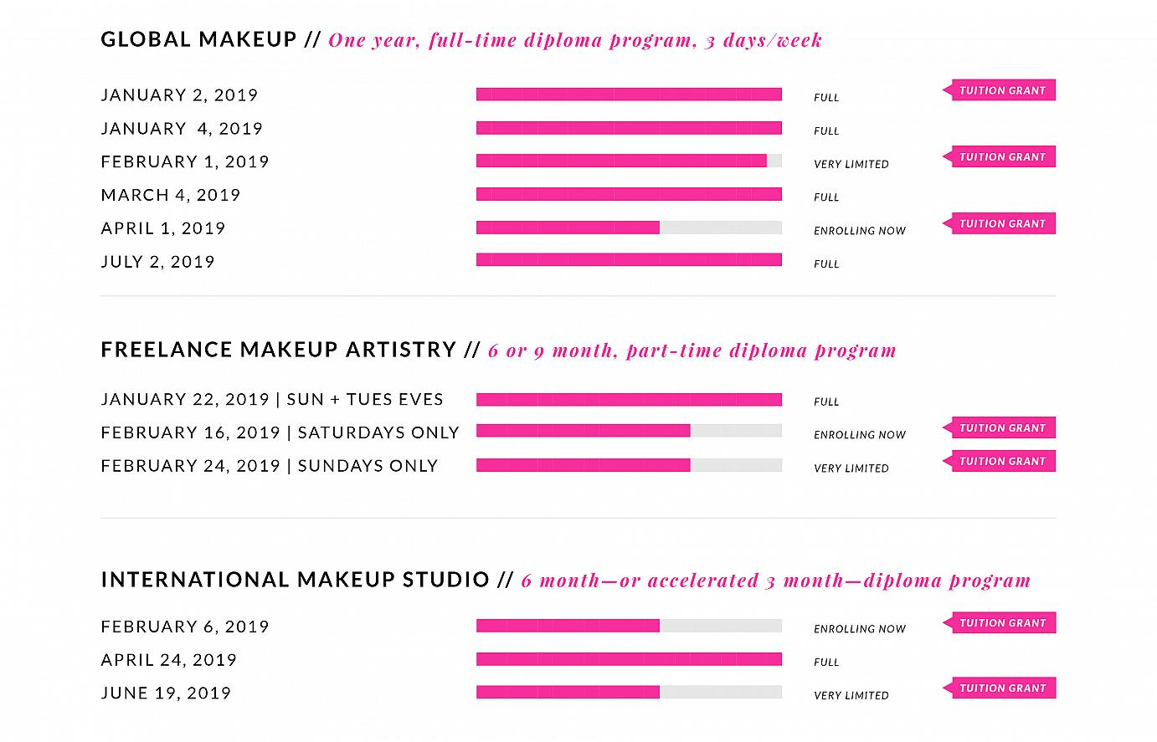 makeup program enrollment levels Blanche Macdonald 2019